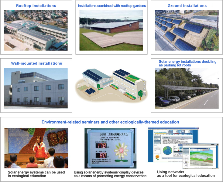 Solar energy systems installed in schools